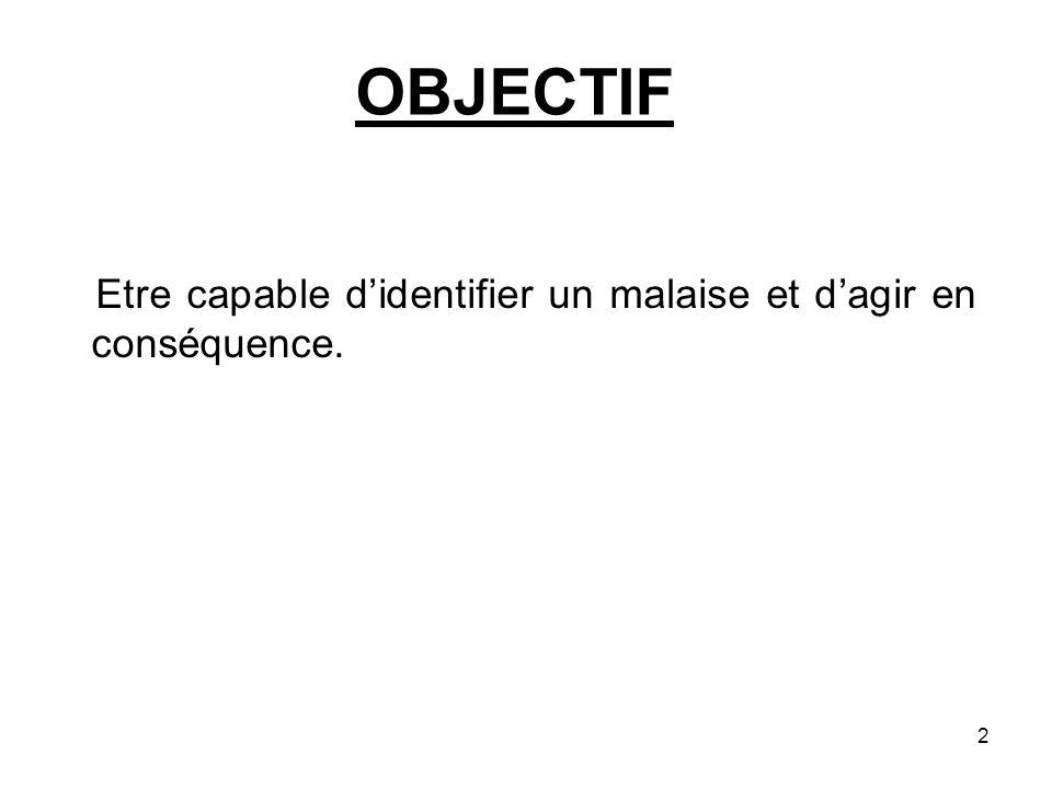 OBJECTIF Etre capable d'identifier un malaise et d'agir en conséquence.