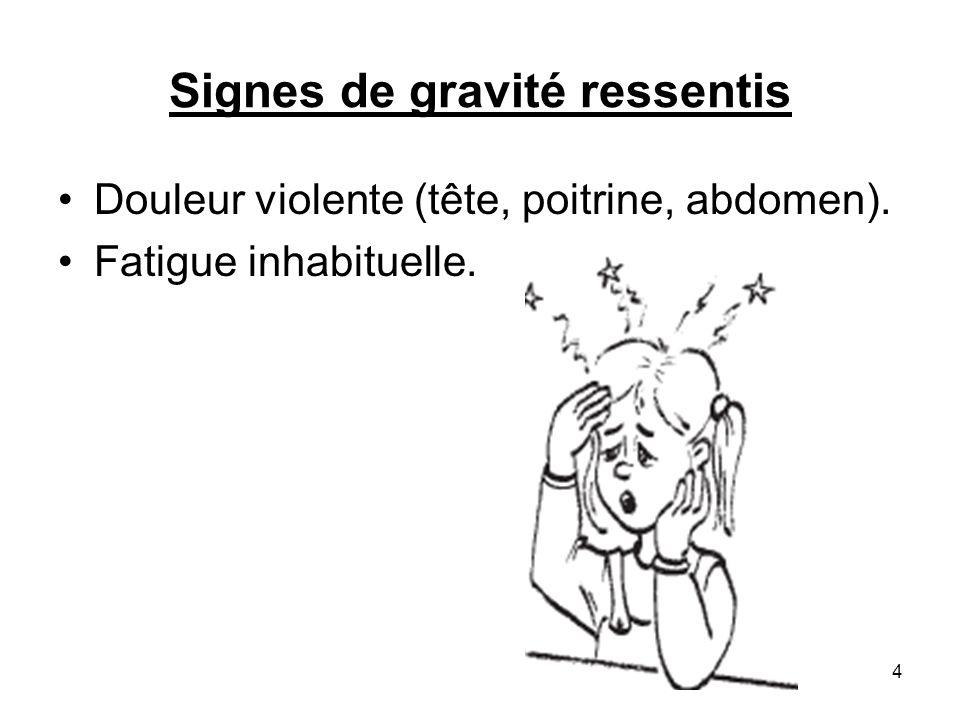 Signes de gravité ressentis