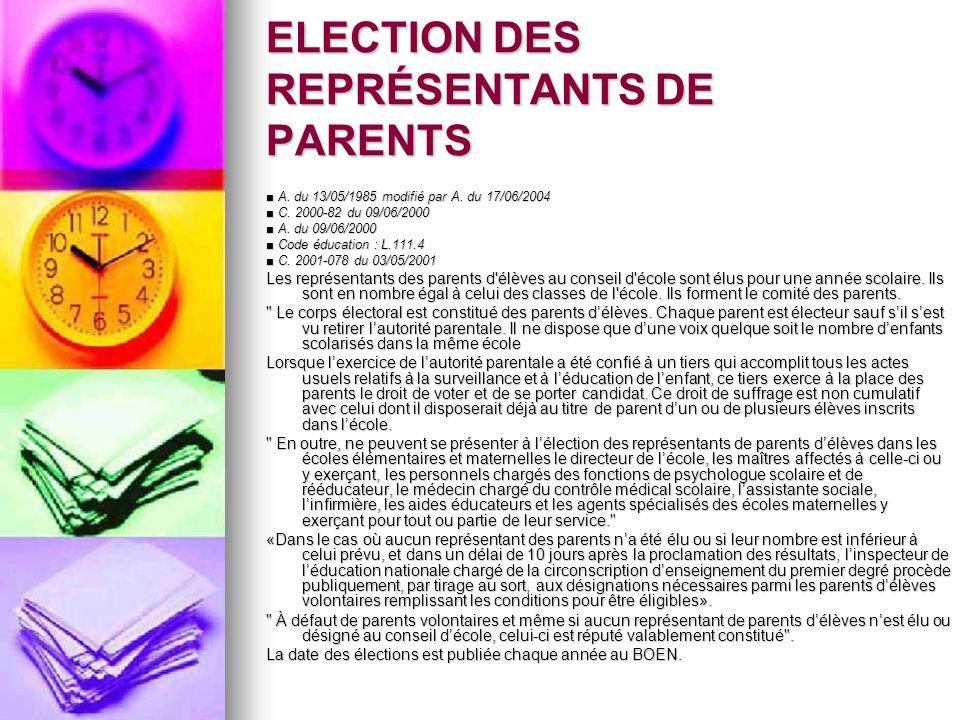 ELECTION DES REPRÉSENTANTS DE PARENTS