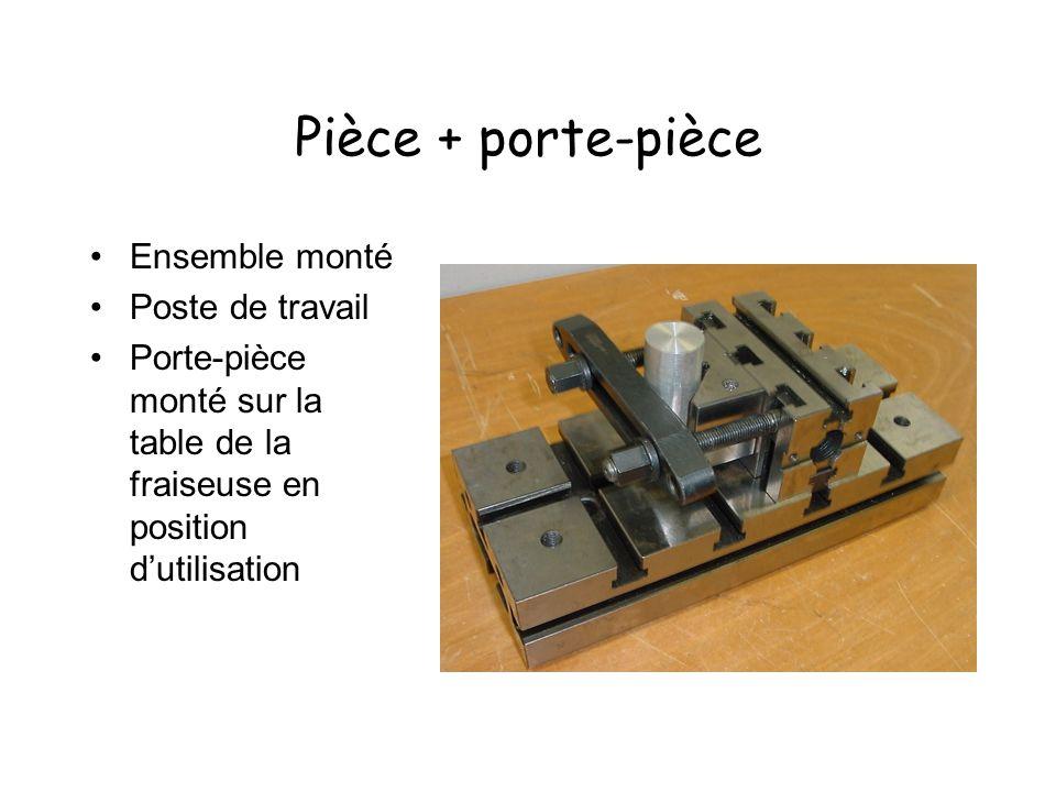 Pièce + porte-pièce Ensemble monté Poste de travail