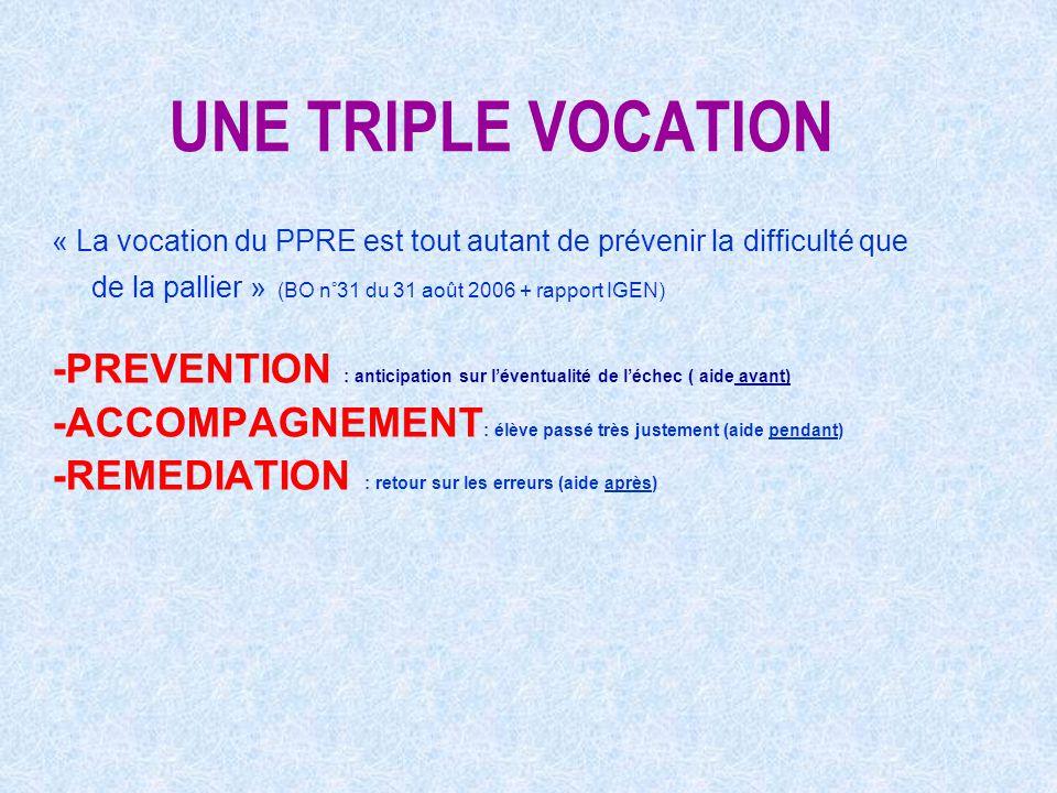 UNE TRIPLE VOCATION « La vocation du PPRE est tout autant de prévenir la difficulté que de la pallier » (BO n°31 du 31 août 2006 + rapport IGEN)
