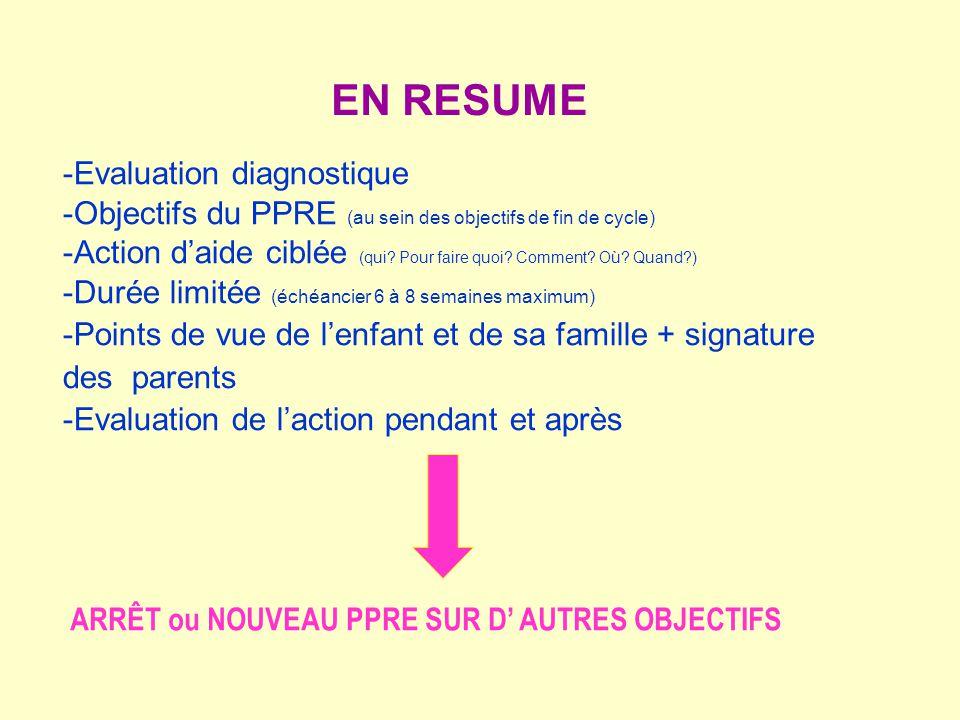 EN RESUME -Evaluation diagnostique
