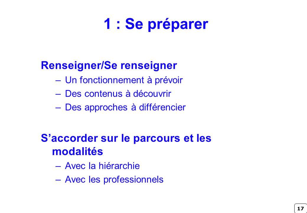1 : Se préparer Renseigner/Se renseigner