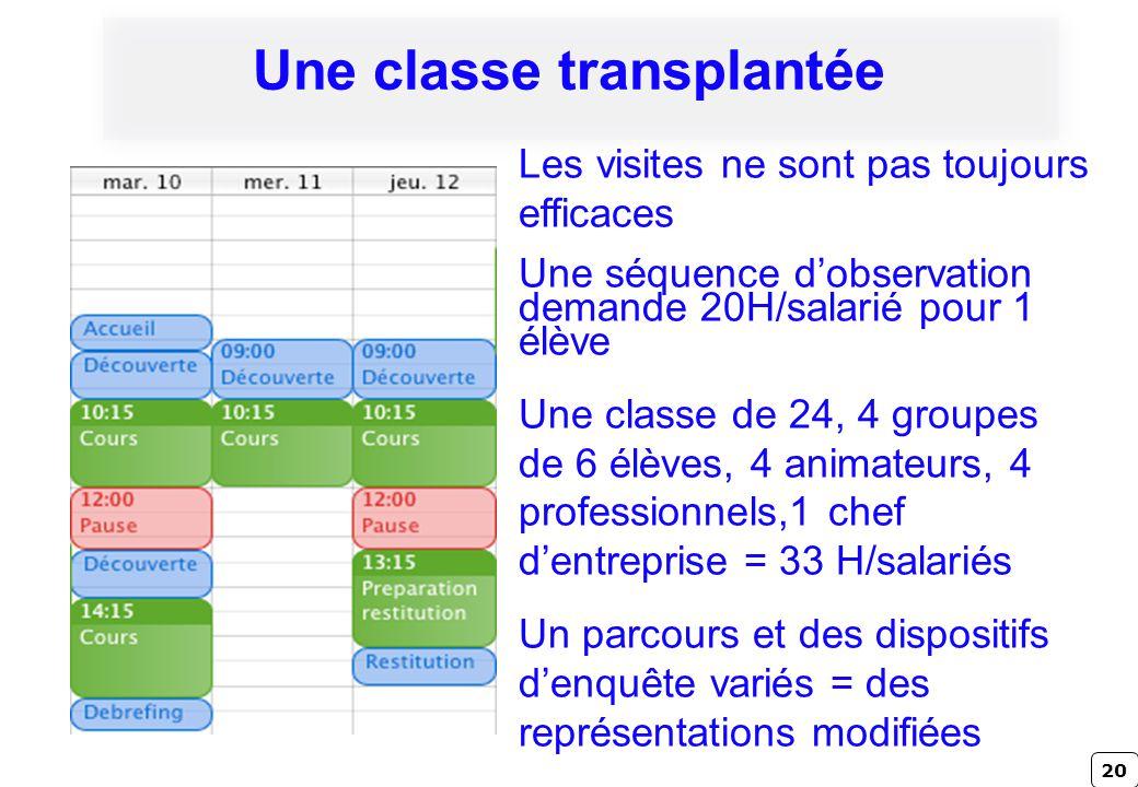Une classe transplantée