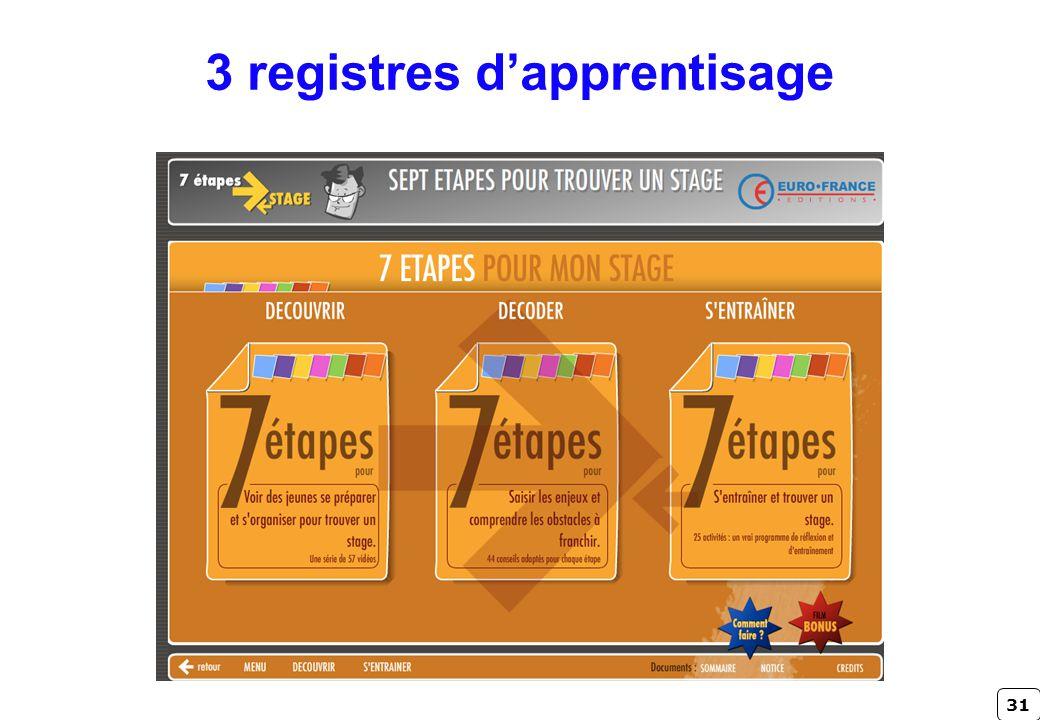 3 registres d'apprentisage