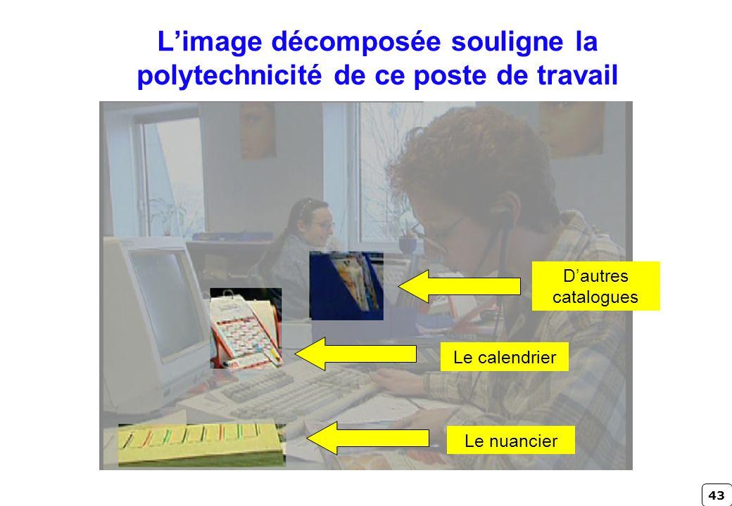 L'image décomposée souligne la polytechnicité de ce poste de travail