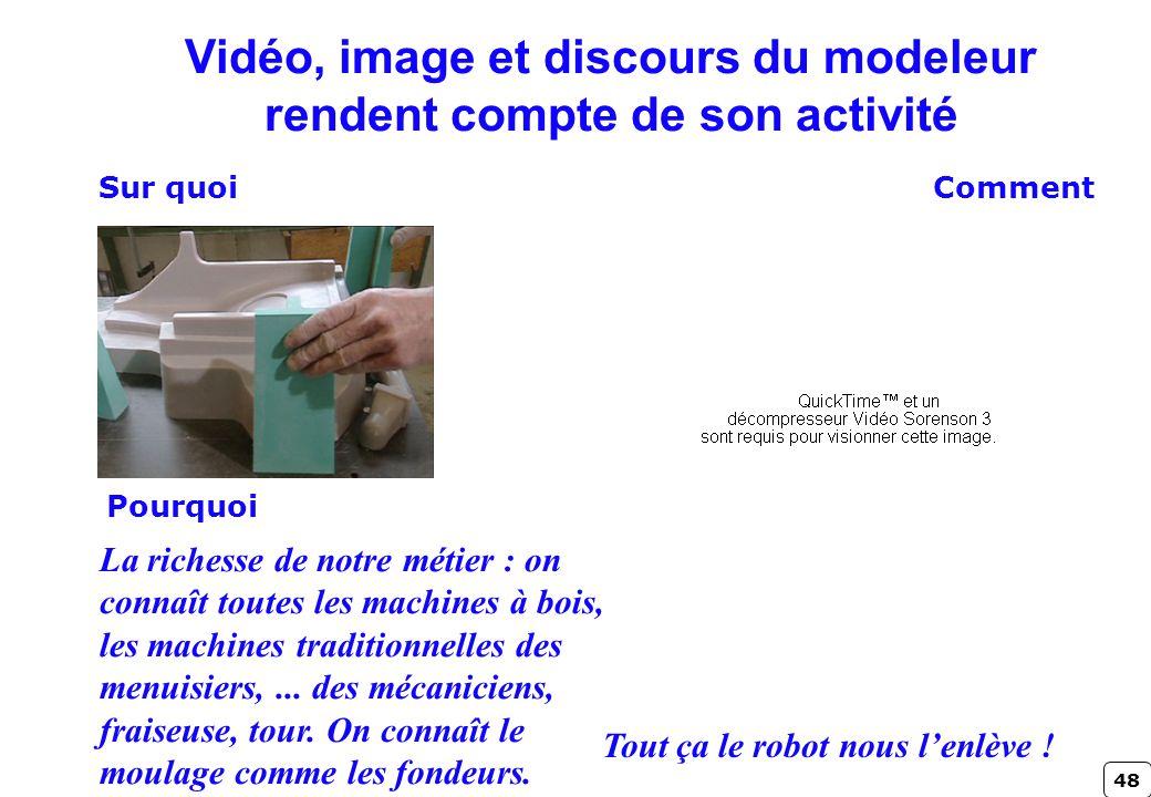 Vidéo, image et discours du modeleur rendent compte de son activité