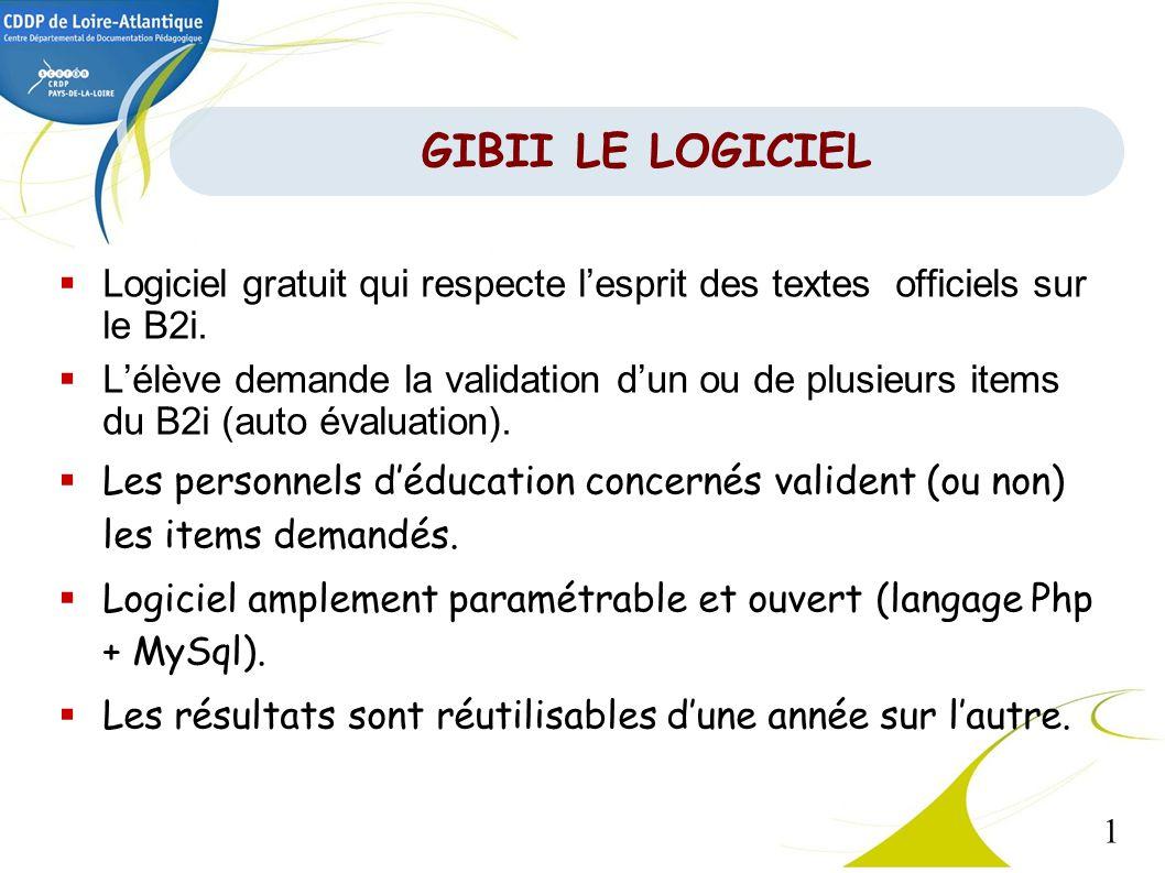 GIBII LE LOGICIEL Logiciel gratuit qui respecte l'esprit des textes officiels sur le B2i.