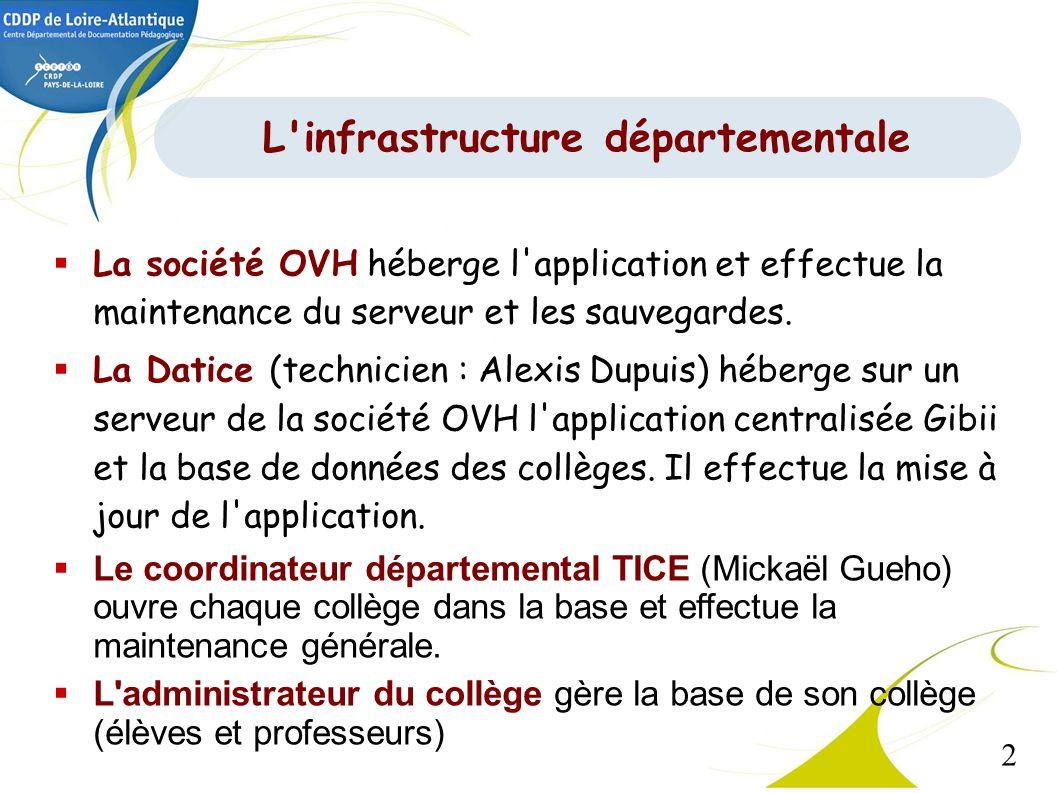 L infrastructure départementale
