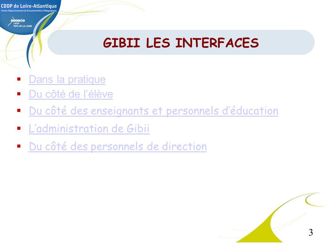 GIBII LES INTERFACES Dans la pratique Du côté de l'élève
