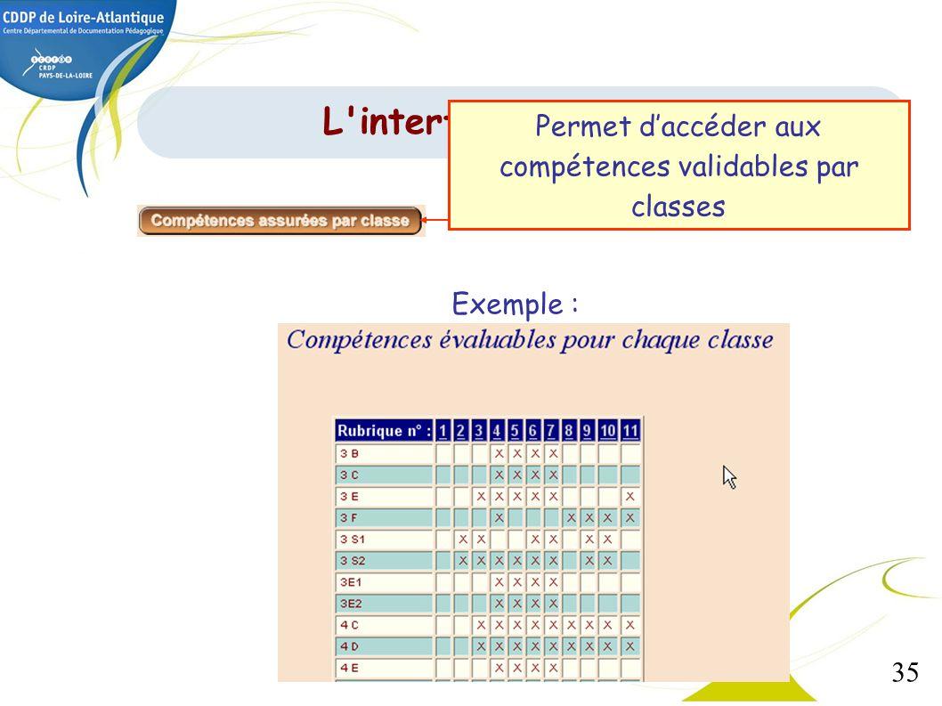 Permet d'accéder aux compétences validables par classes