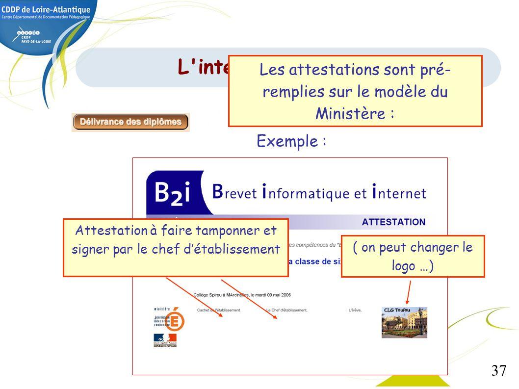 L interface de gestion Les attestations sont pré- remplies sur le modèle du Ministère : Exemple :