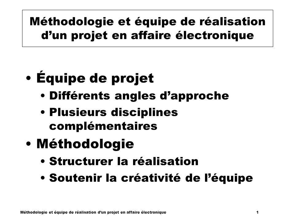 Équipe de projet Méthodologie