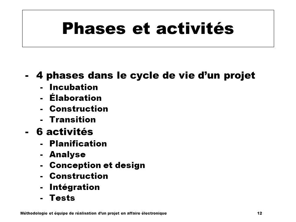 Phases et activités 4 phases dans le cycle de vie d'un projet