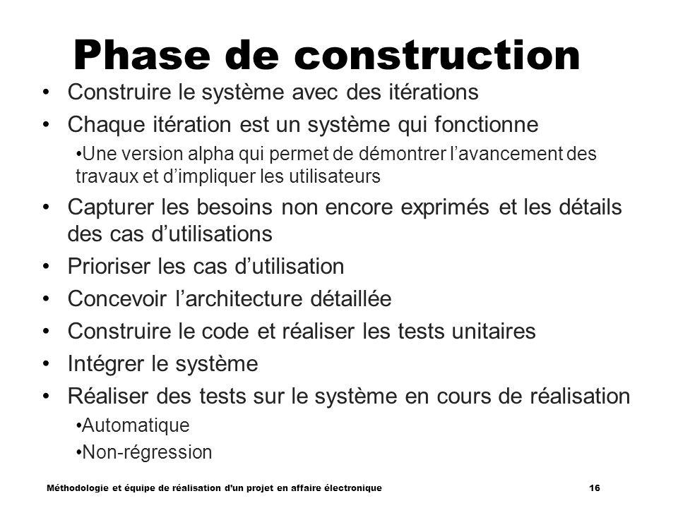 Phase de construction Construire le système avec des itérations