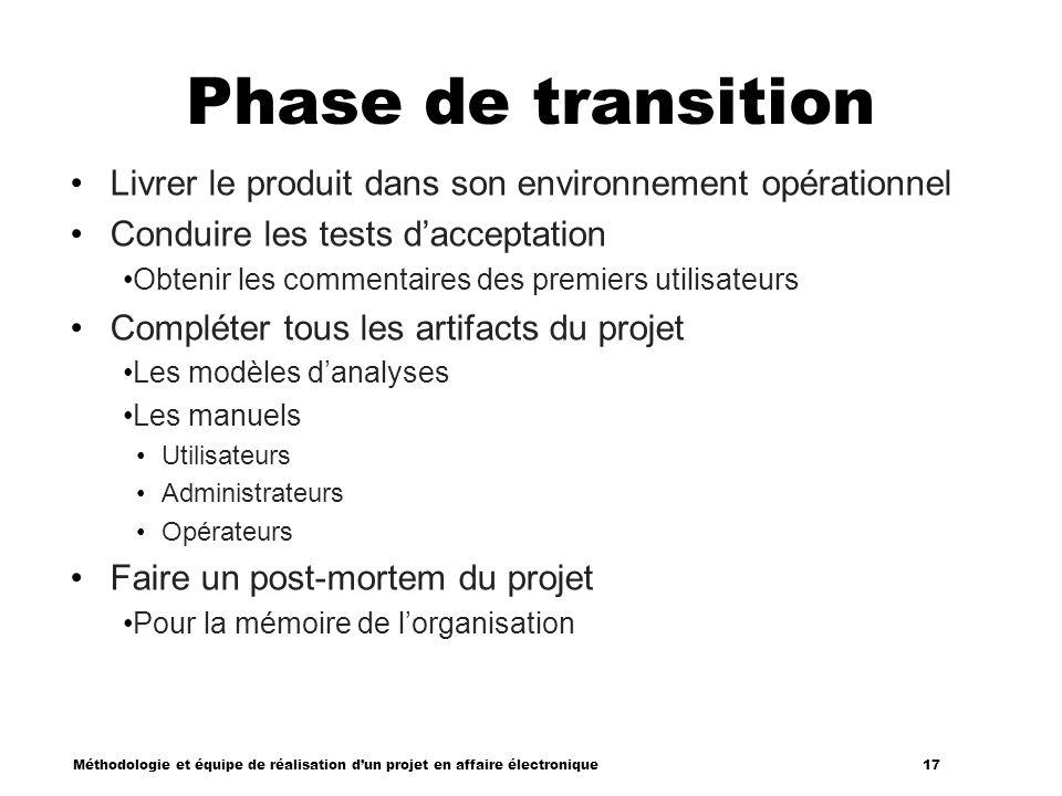 Phase de transition Livrer le produit dans son environnement opérationnel. Conduire les tests d'acceptation.