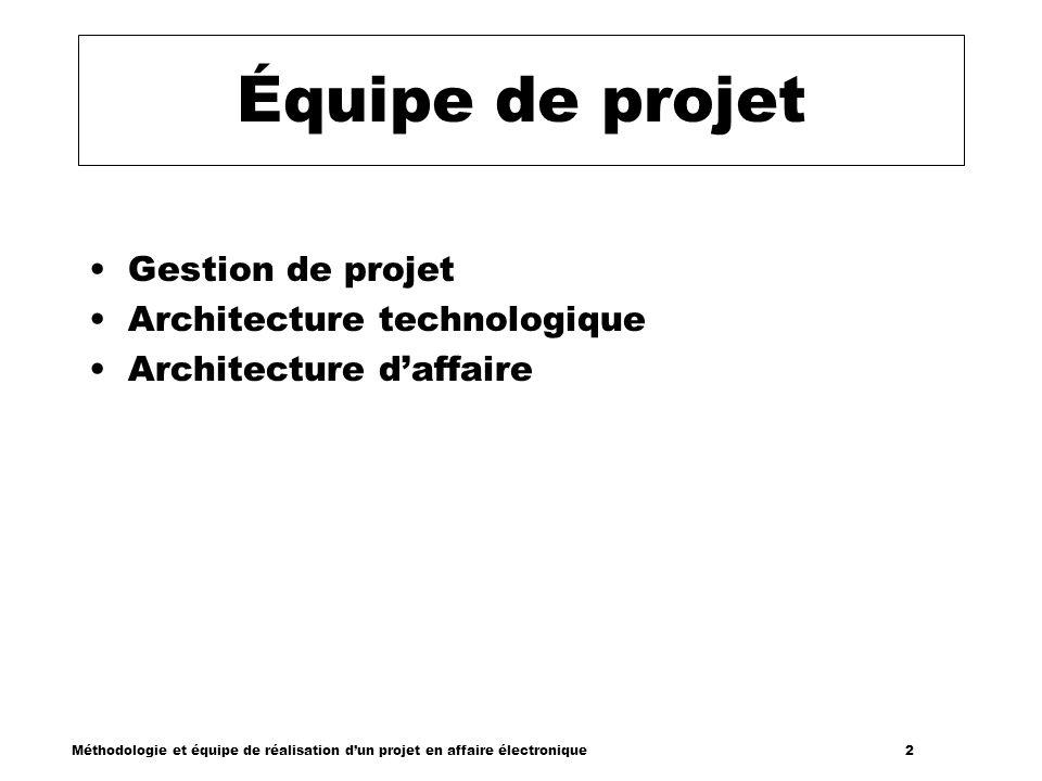 Équipe de projet Gestion de projet Architecture technologique