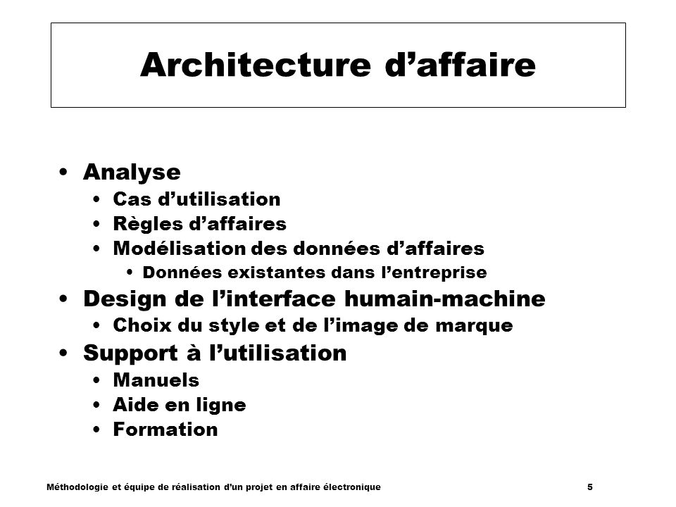 Architecture d'affaire