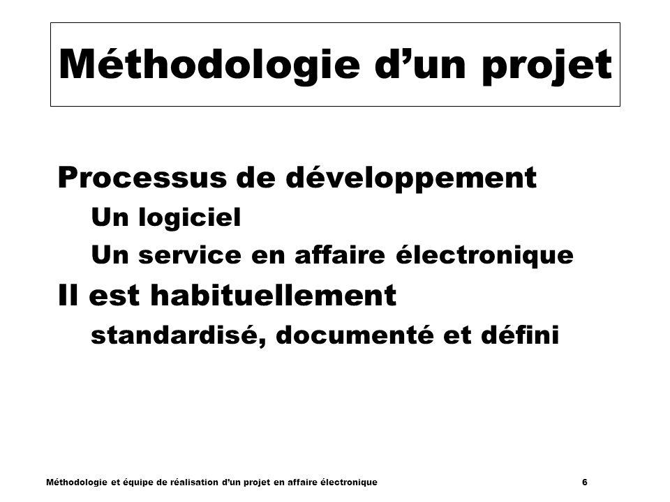 Méthodologie d'un projet
