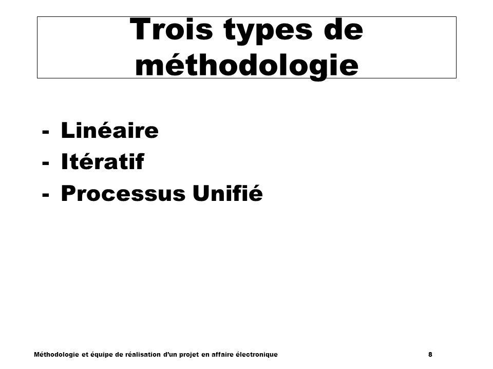 Trois types de méthodologie