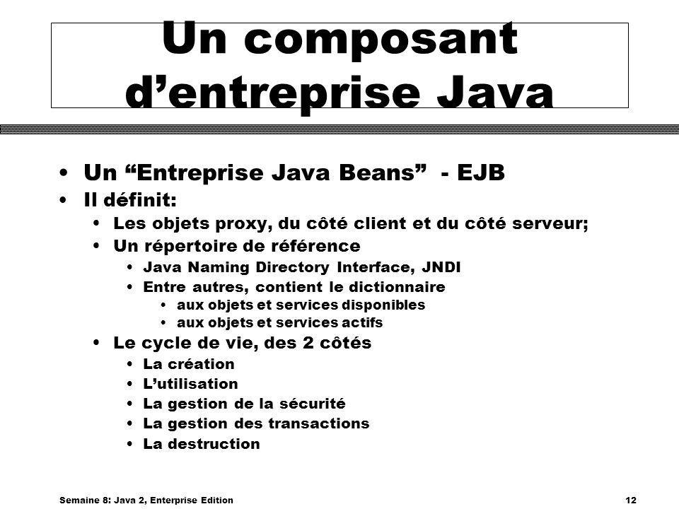 Un composant d'entreprise Java