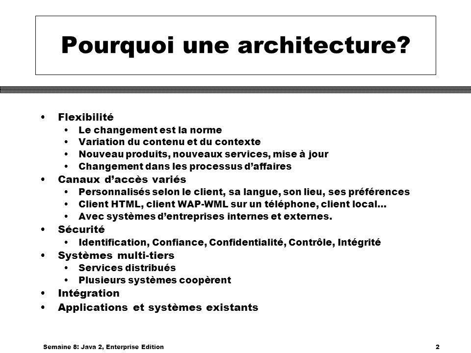Pourquoi une architecture
