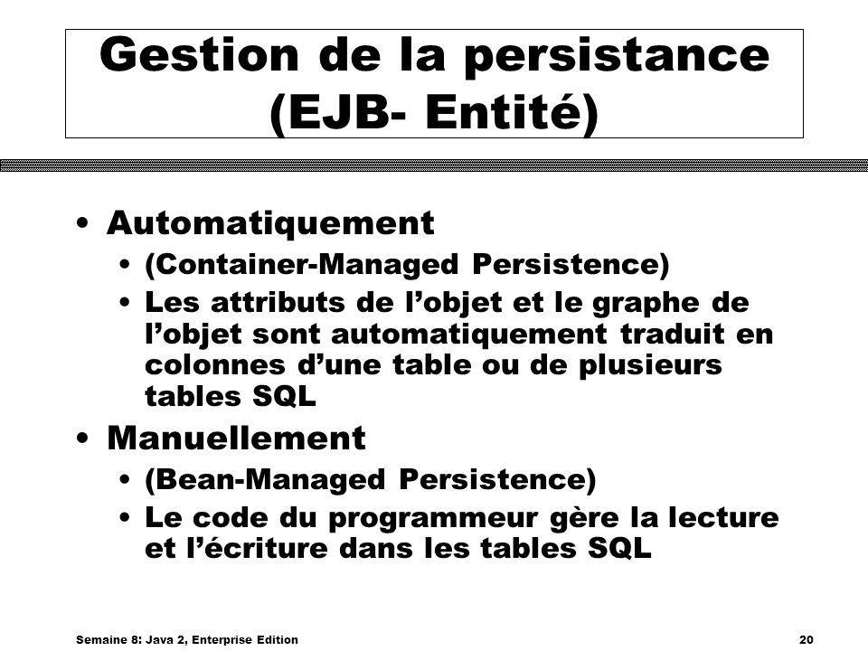 Gestion de la persistance (EJB- Entité)
