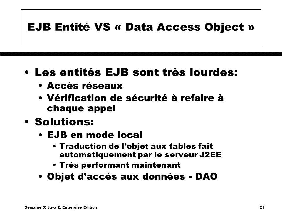EJB Entité VS « Data Access Object »