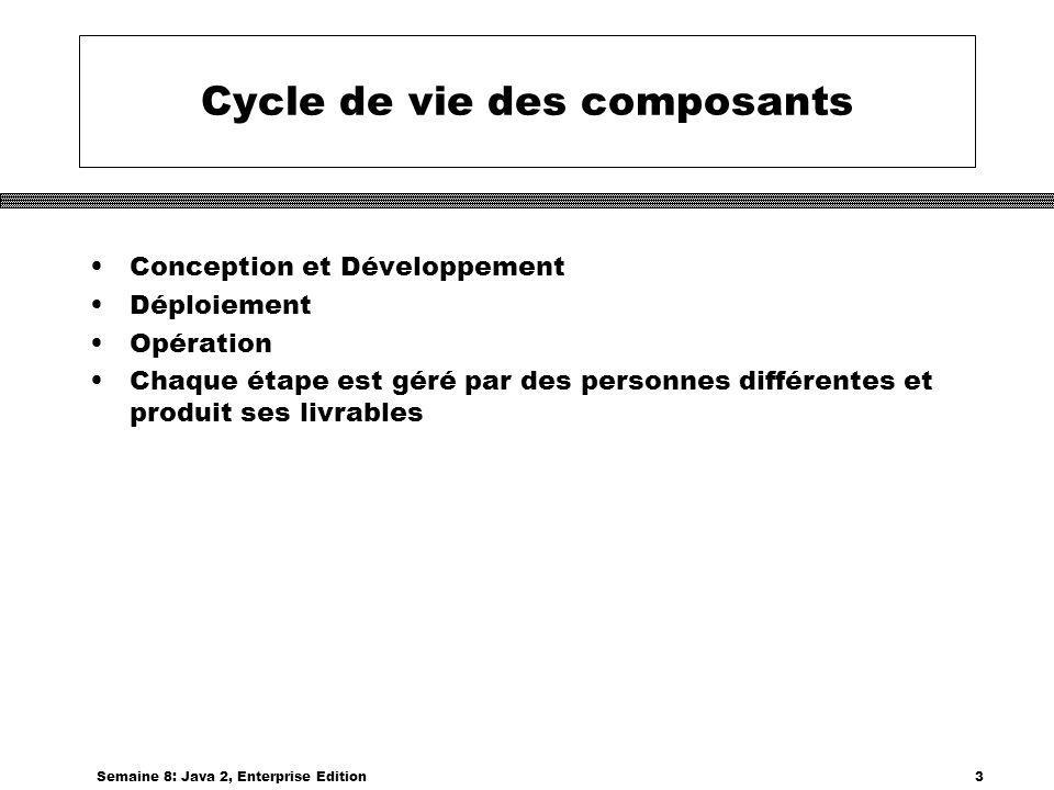 Cycle de vie des composants