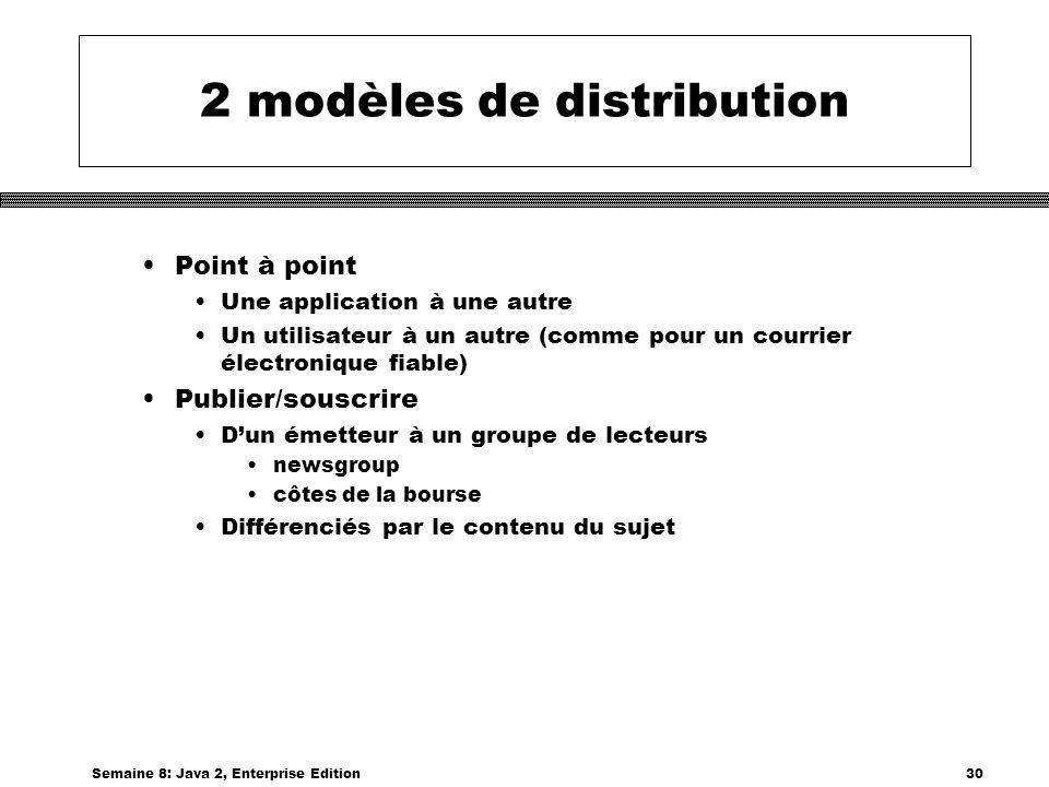 2 modèles de distribution
