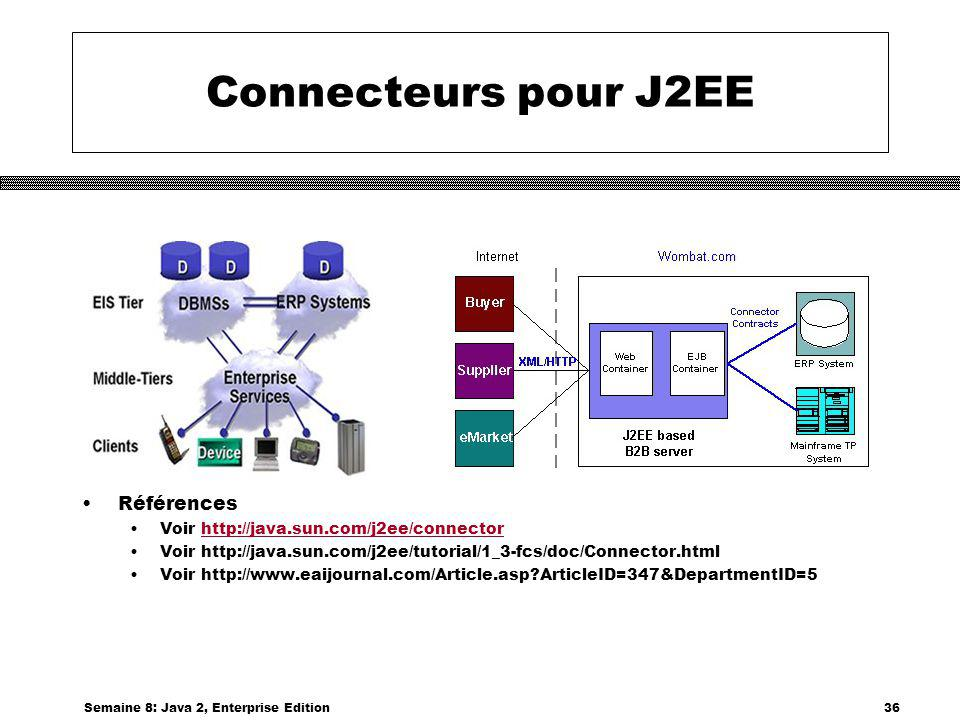 Semaine 8: Java 2, Enterprise Edition 36