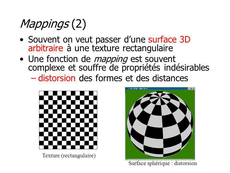 Mappings (2) Souvent on veut passer d'une surface 3D arbitraire à une texture rectangulaire.