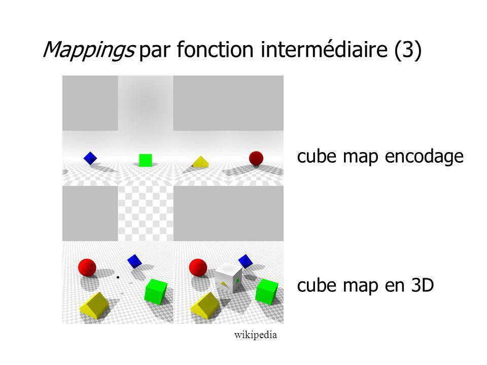 Mappings par fonction intermédiaire (3)