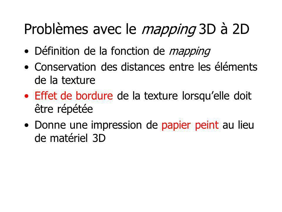 Problèmes avec le mapping 3D à 2D