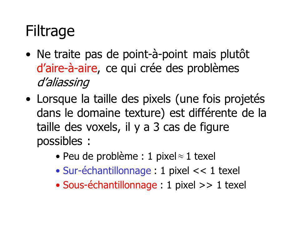 Filtrage Ne traite pas de point-à-point mais plutôt d'aire-à-aire, ce qui crée des problèmes d'aliassing.