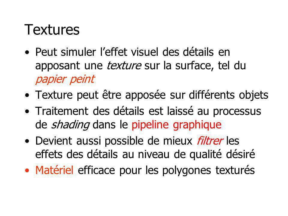 Textures Peut simuler l'effet visuel des détails en apposant une texture sur la surface, tel du papier peint.
