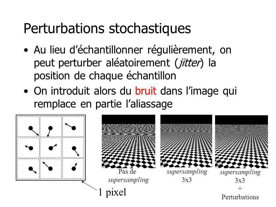 Perturbations stochastiques