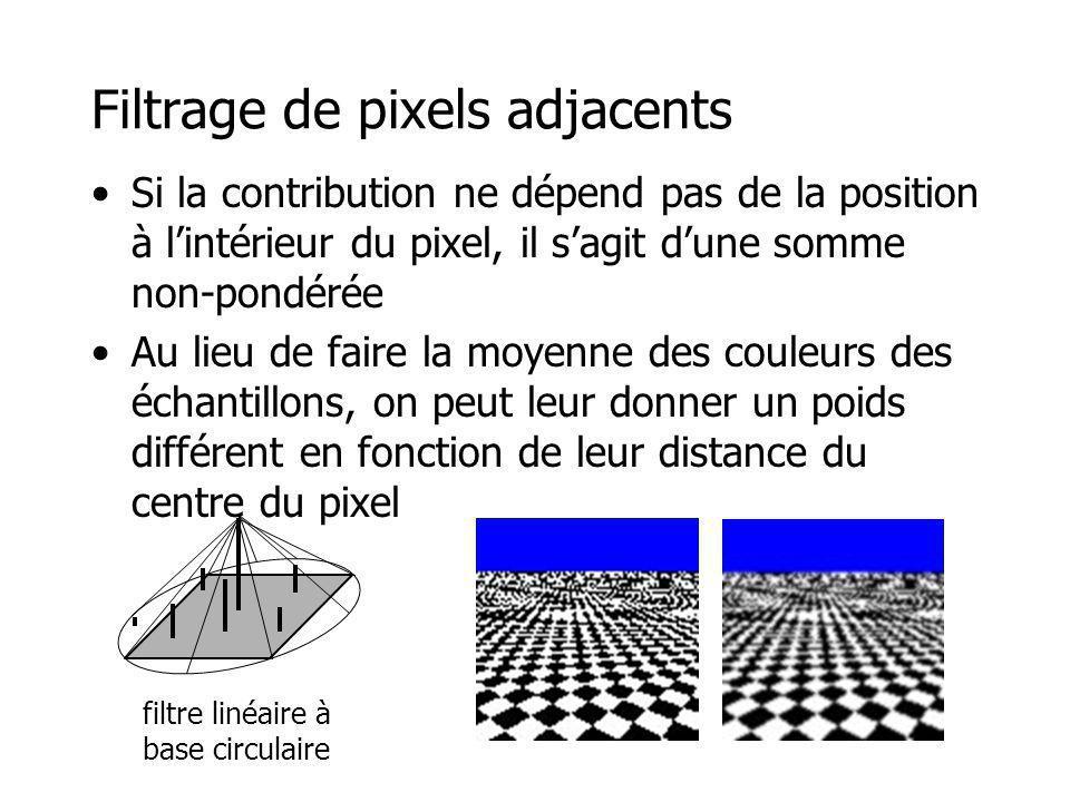 Filtrage de pixels adjacents