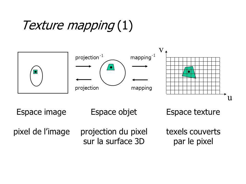 Texture mapping (1) v u Espace image pixel de l'image Espace objet