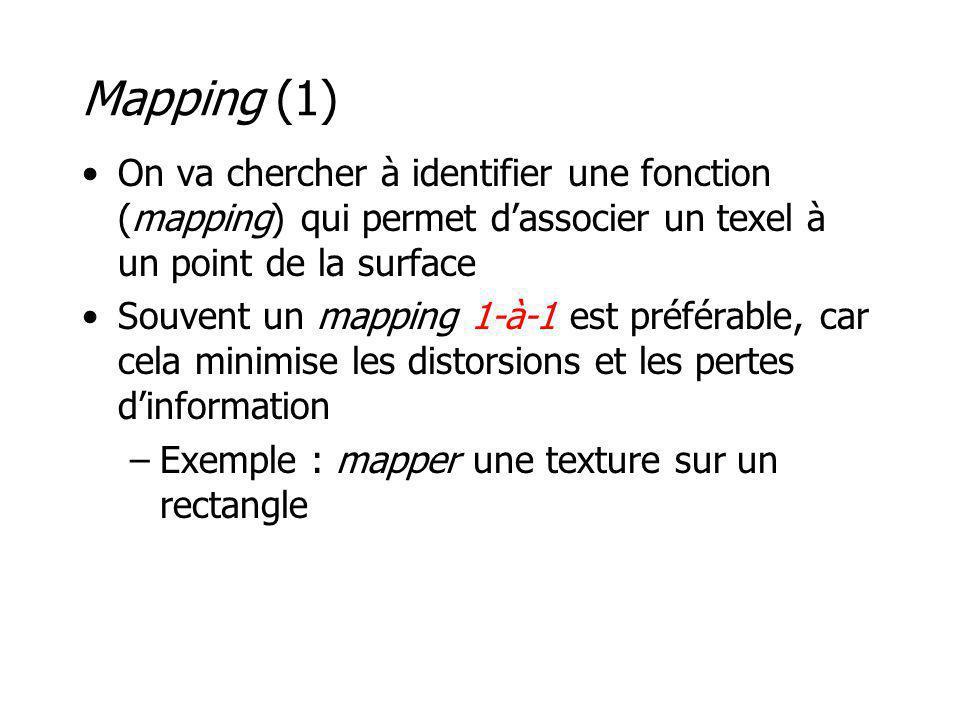 Mapping (1) On va chercher à identifier une fonction (mapping) qui permet d'associer un texel à un point de la surface.