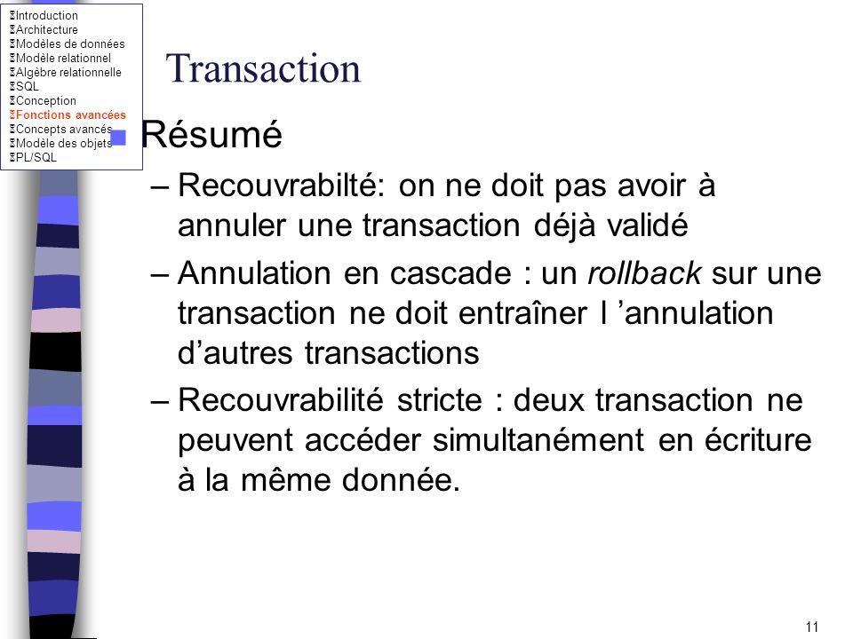 Transaction Résumé. Recouvrabilté: on ne doit pas avoir à annuler une transaction déjà validé.
