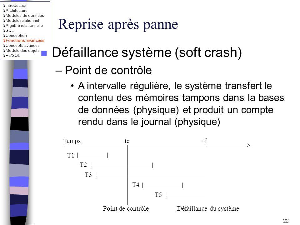 Reprise après panne Défaillance système (soft crash) Point de contrôle