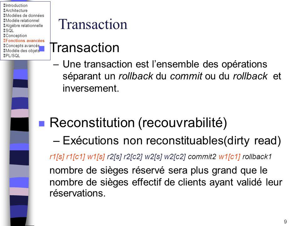 Transaction Transaction Reconstitution (recouvrabilité)