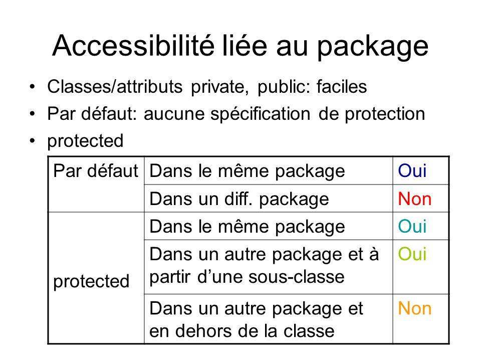 Accessibilité liée au package