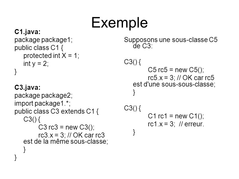 Exemple C1.java: package package1; public class C1 {