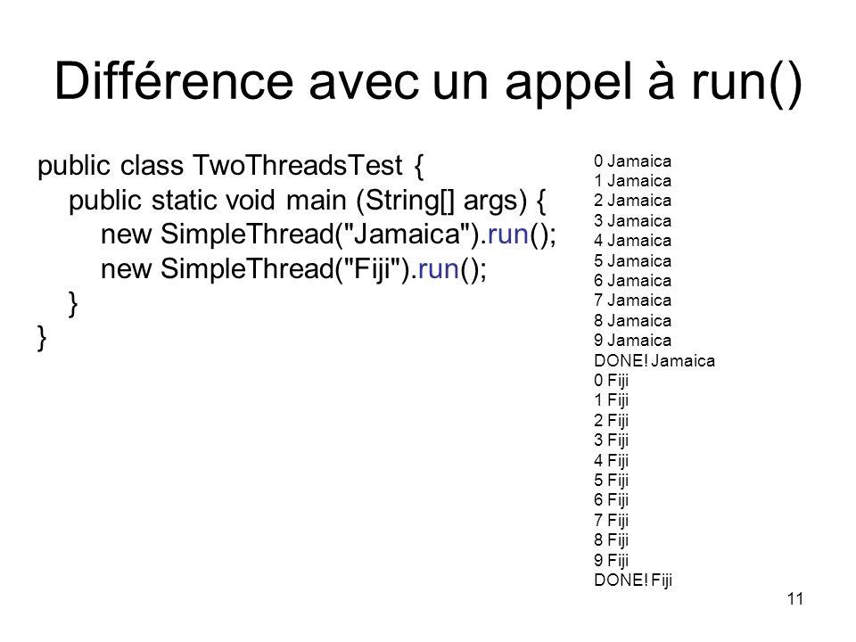 Différence avec un appel à run()