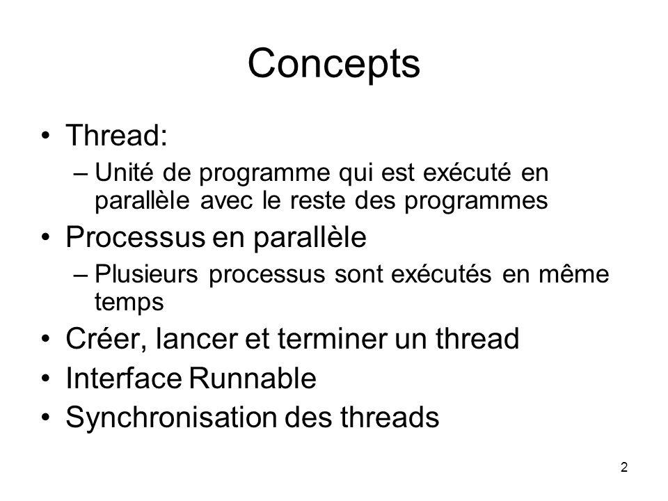 Concepts Thread: Processus en parallèle