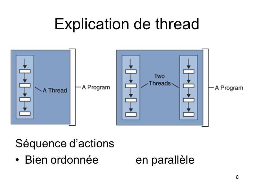 Explication de thread Séquence d'actions Bien ordonnée en parallèle