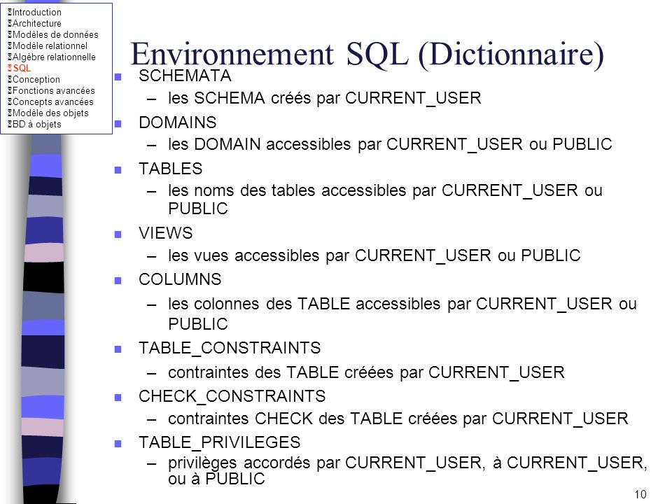 Environnement SQL (Dictionnaire)
