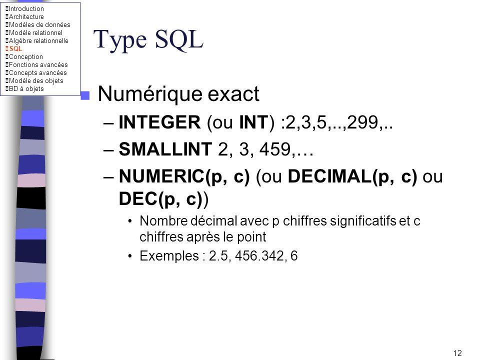 Type SQL Numérique exact INTEGER (ou INT) :2,3,5,..,299,..